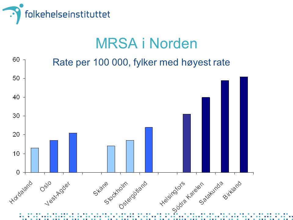 MRSA i Norden Rate per 100 000, fylker med høyest rate