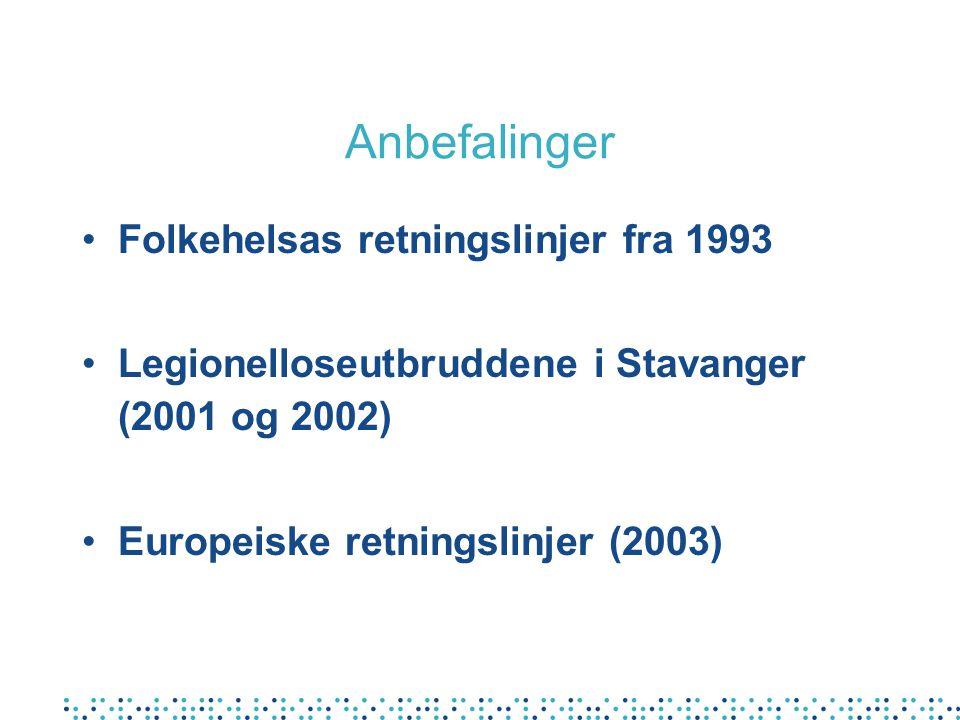 Anbefalinger Folkehelsas retningslinjer fra 1993