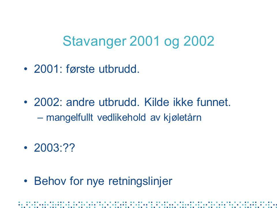 Stavanger 2001 og 2002 2001: første utbrudd.