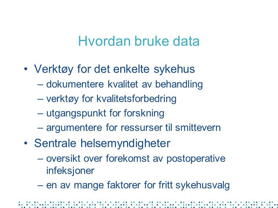 Hvordan bruke data Verktøy for det enkelte sykehus