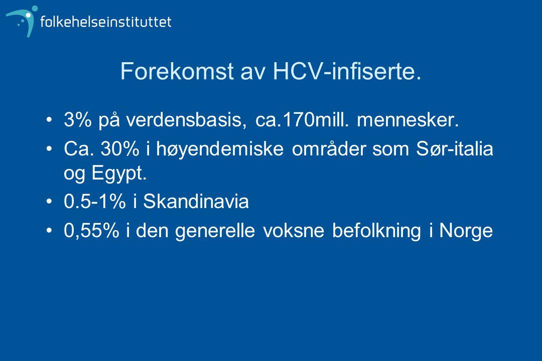 Forekomst av HCV-infiserte.