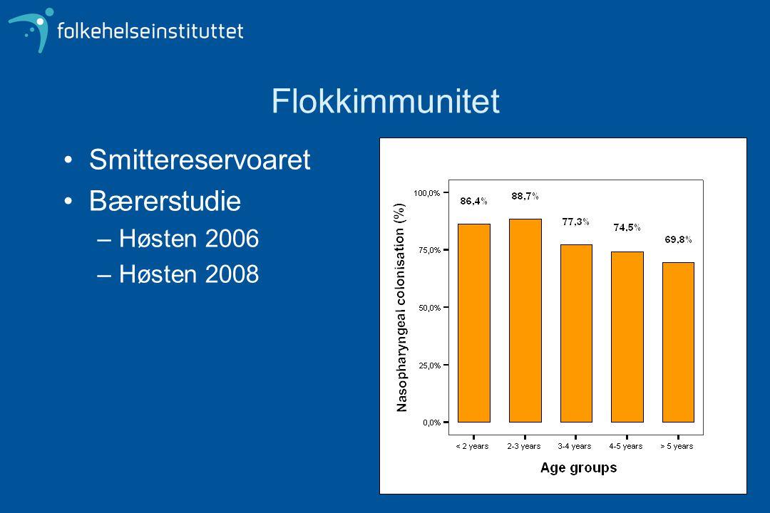 Flokkimmunitet Smittereservoaret Bærerstudie Høsten 2006 Høsten 2008