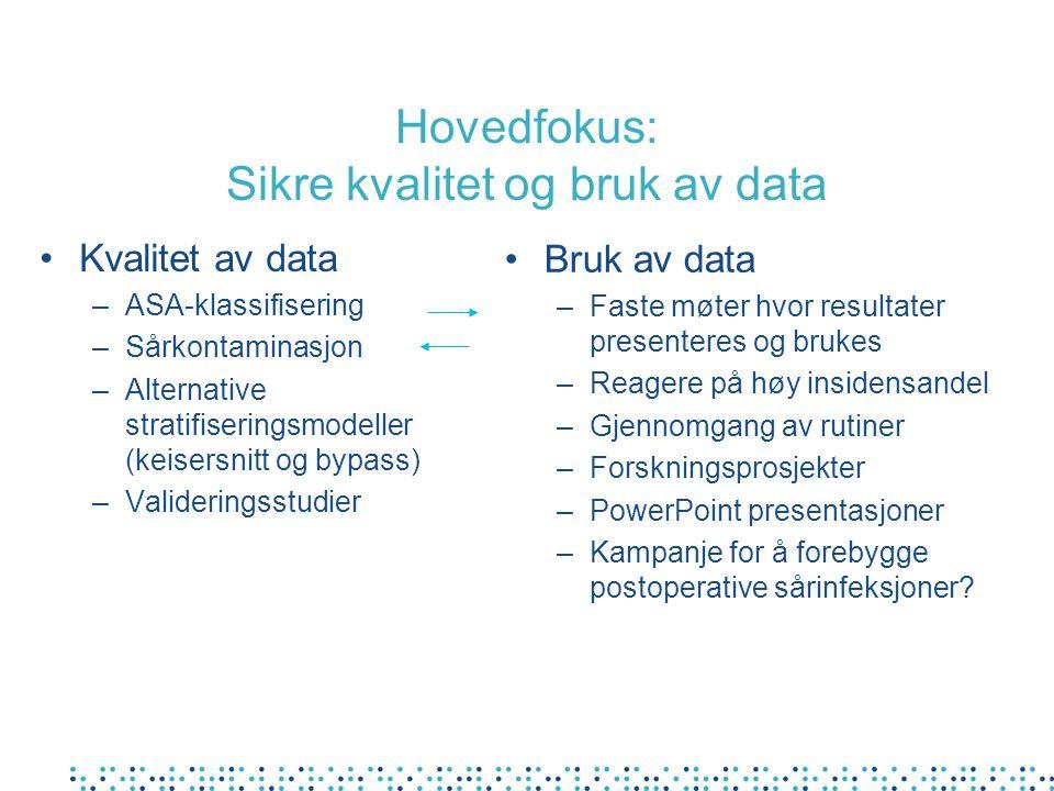 Hovedfokus: Sikre kvalitet og bruk av data