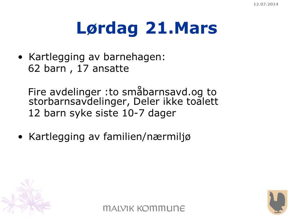 Lørdag 21.Mars Kartlegging av barnehagen: 62 barn , 17 ansatte