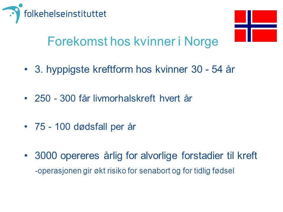 Forekomst hos kvinner i Norge