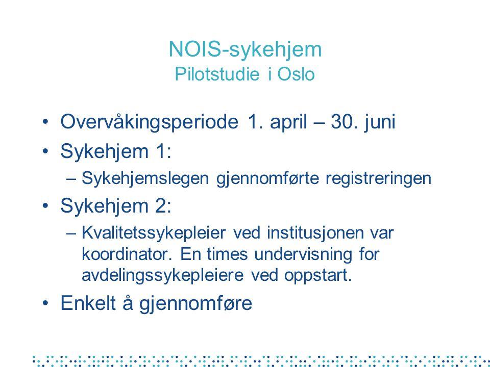 NOIS-sykehjem Pilotstudie i Oslo