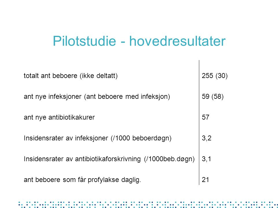 Pilotstudie - hovedresultater