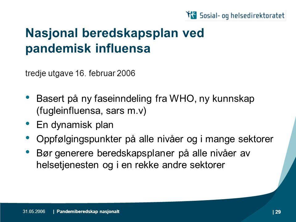 Nasjonal beredskapsplan ved pandemisk influensa