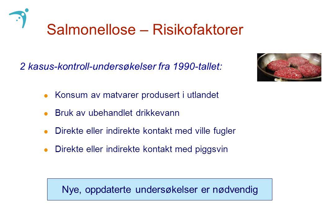 Salmonellose – Risikofaktorer
