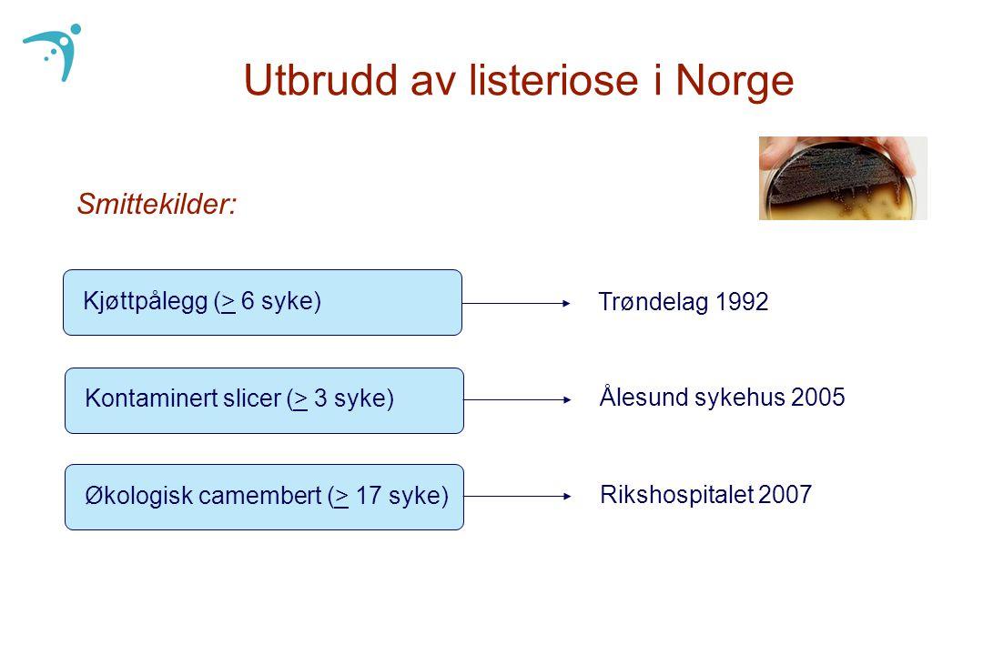 Utbrudd av listeriose i Norge