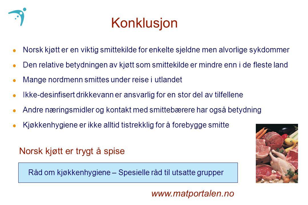 Konklusjon Norsk kjøtt er trygt å spise www.matportalen.no