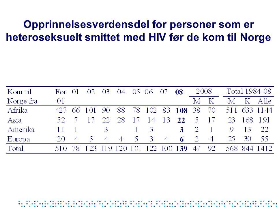 Opprinnelsesverdensdel for personer som er heteroseksuelt smittet med HIV før de kom til Norge
