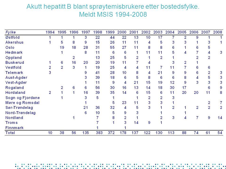 Akutt hepatitt B blant sprøytemisbrukere etter bostedsfylke