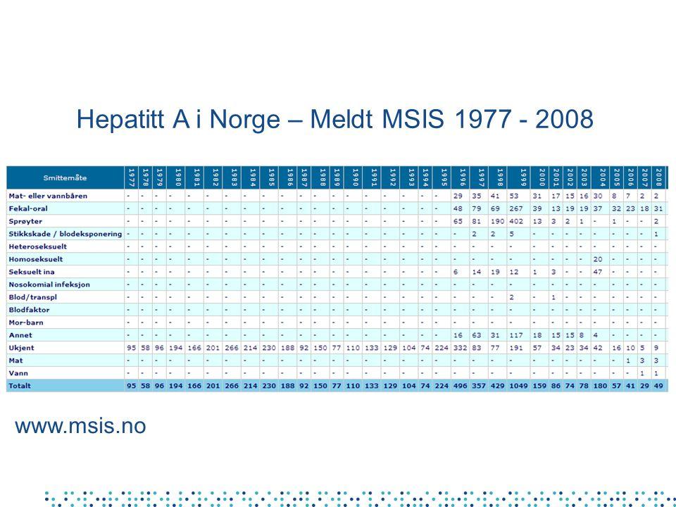 Hepatitt A i Norge – Meldt MSIS 1977 - 2008