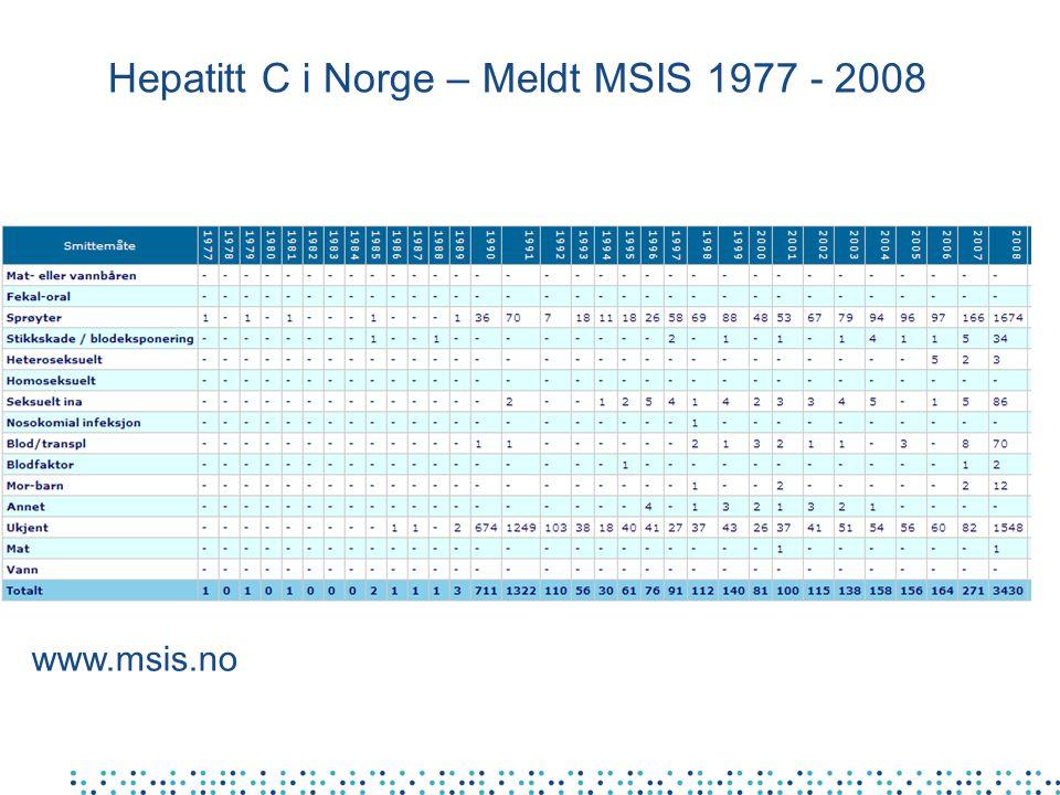 Hepatitt C i Norge – Meldt MSIS 1977 - 2008
