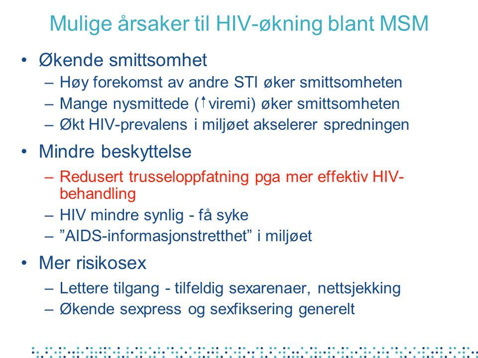 Mulige årsaker til HIV-økning blant MSM