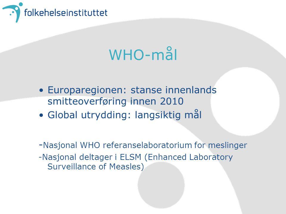 WHO-mål Europaregionen: stanse innenlands smitteoverføring innen 2010