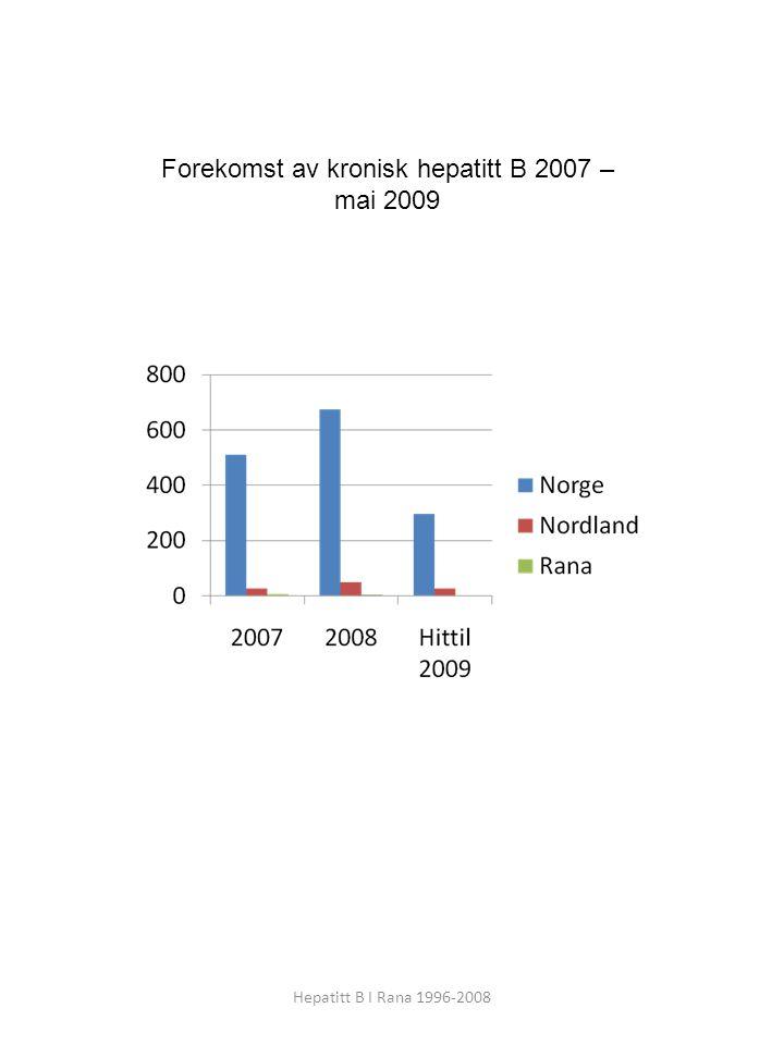 Forekomst av kronisk hepatitt B 2007 – mai 2009