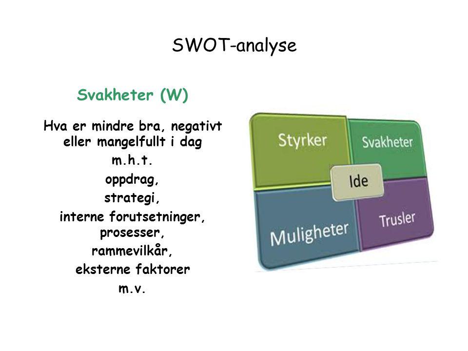 SWOT-analyse Svakheter (W)