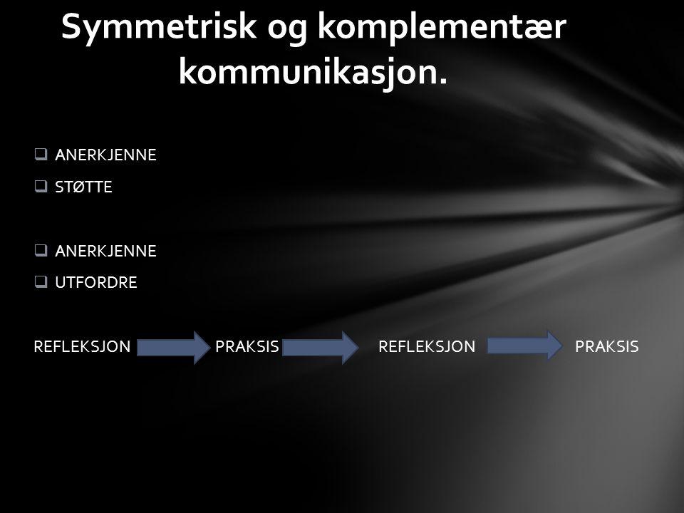 Symmetrisk og komplementær kommunikasjon.