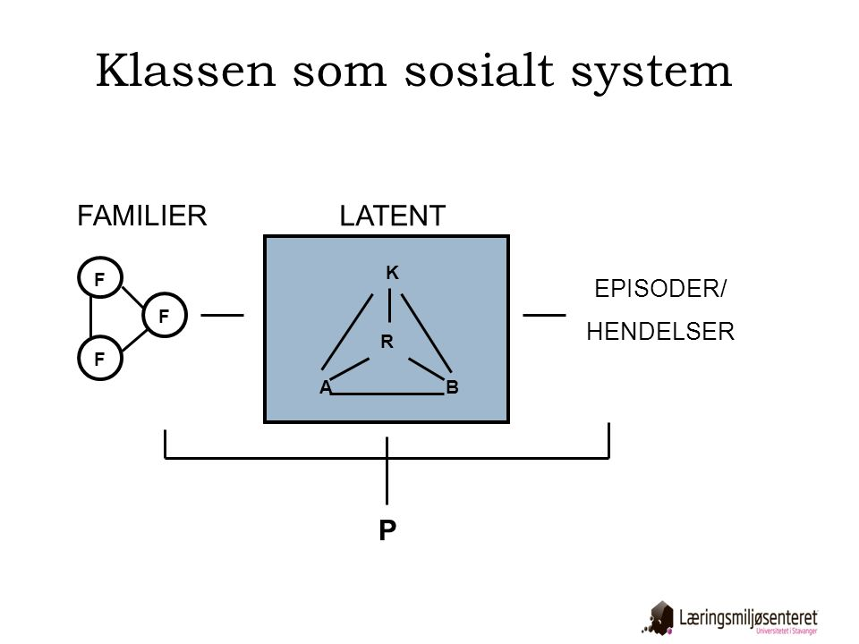 Klassen som sosialt system