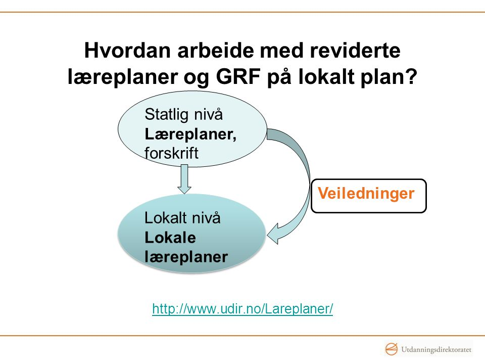 Hvordan arbeide med reviderte læreplaner og GRF på lokalt plan