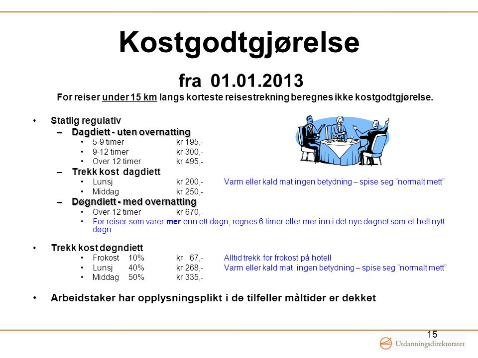 Kostgodtgjørelse fra 01.01.2013 For reiser under 15 km langs korteste reisestrekning beregnes ikke kostgodtgjørelse.