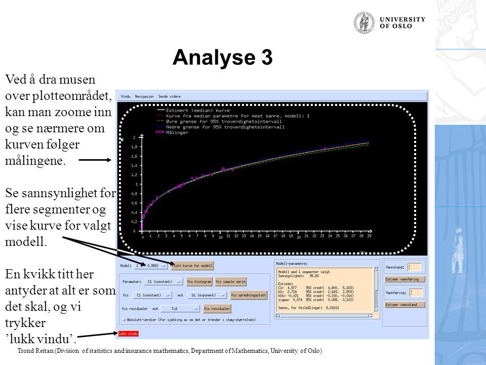 Analyse 3 Ved å dra musen over plotteområdet, kan man zoome inn og se nærmere om kurven følger målingene.