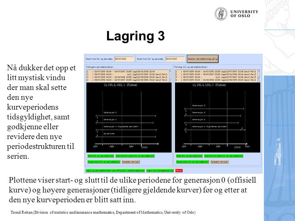 Lagring 3