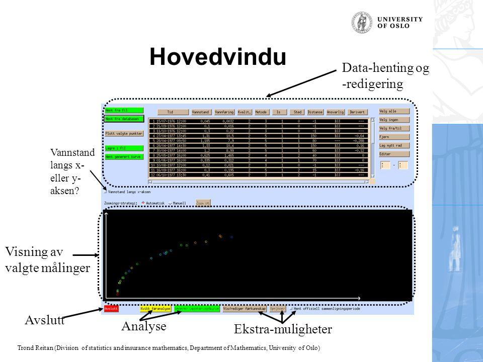 Hovedvindu Data-henting og -redigering Visning av valgte målinger