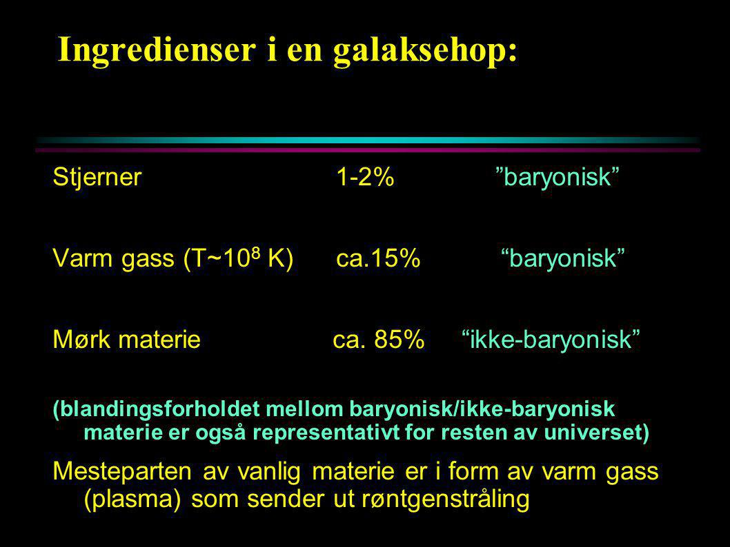 Ingredienser i en galaksehop: