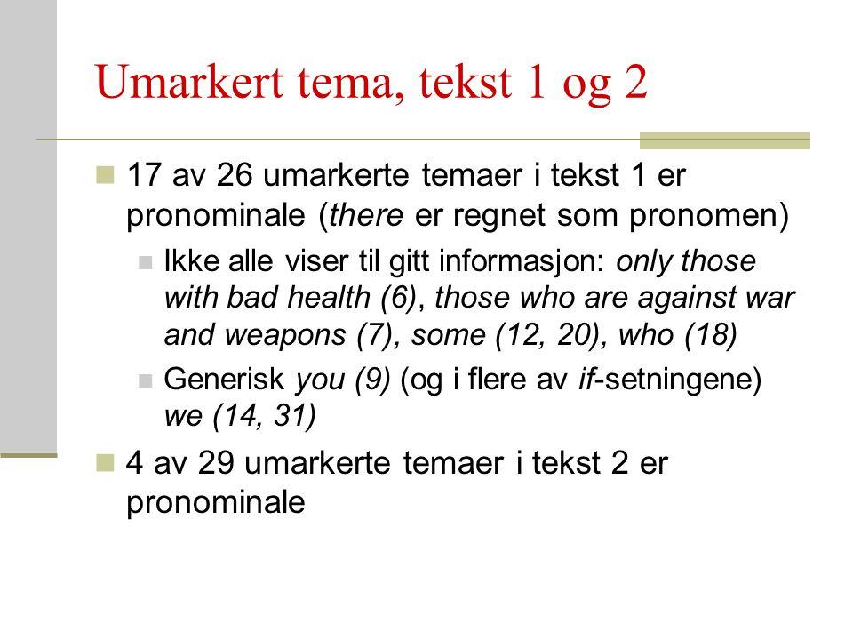 Umarkert tema, tekst 1 og 2 17 av 26 umarkerte temaer i tekst 1 er pronominale (there er regnet som pronomen)