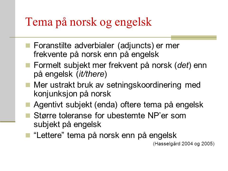 Tema på norsk og engelsk