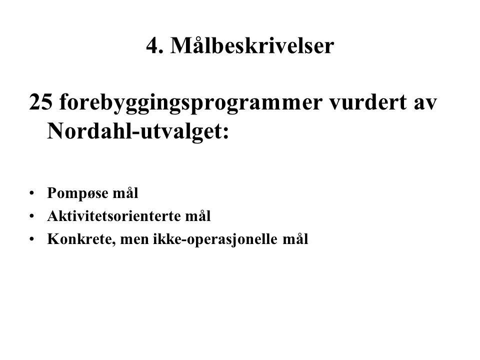 25 forebyggingsprogrammer vurdert av Nordahl-utvalget: