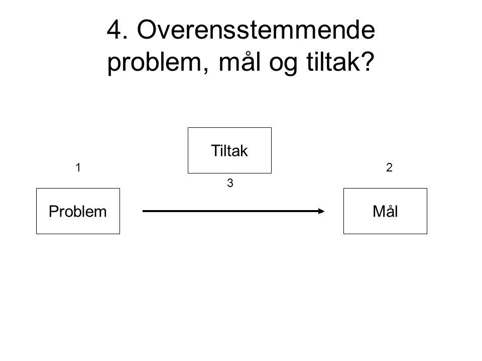 4. Overensstemmende problem, mål og tiltak