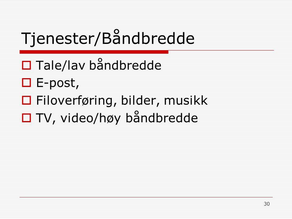 Tjenester/Båndbredde
