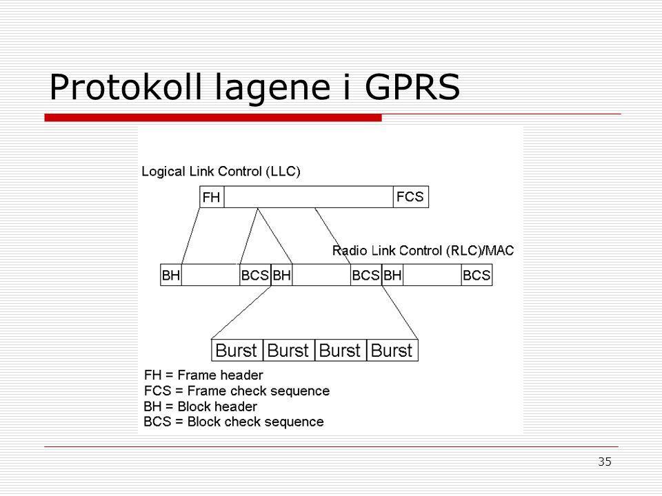 Protokoll lagene i GPRS