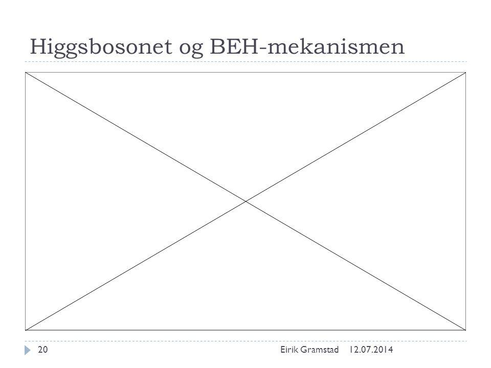 Higgsbosonet og BEH-mekanismen