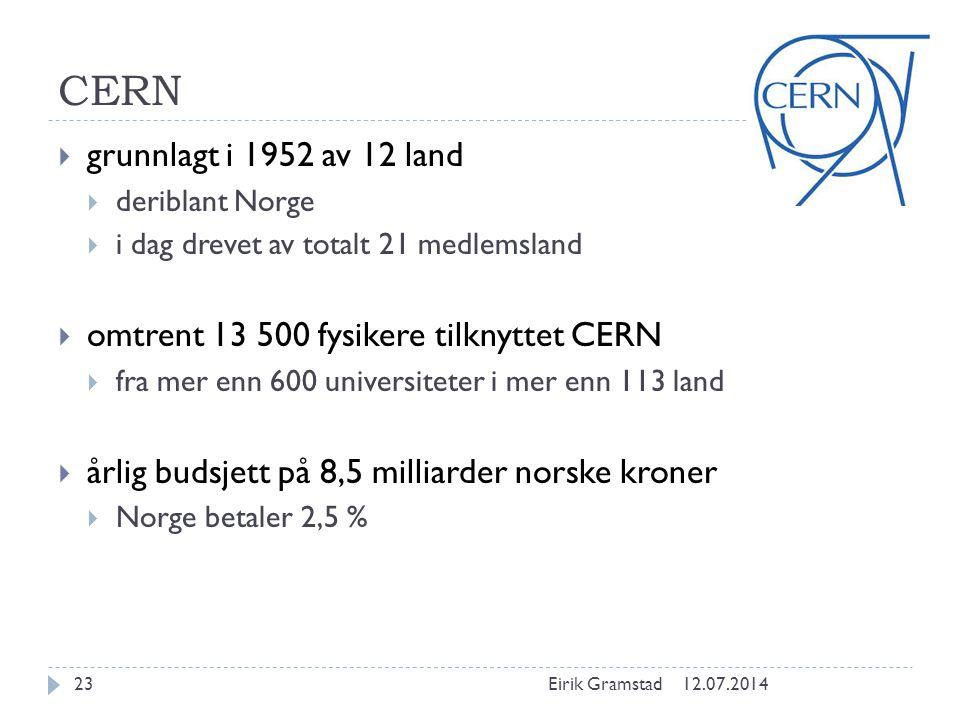CERN grunnlagt i 1952 av 12 land