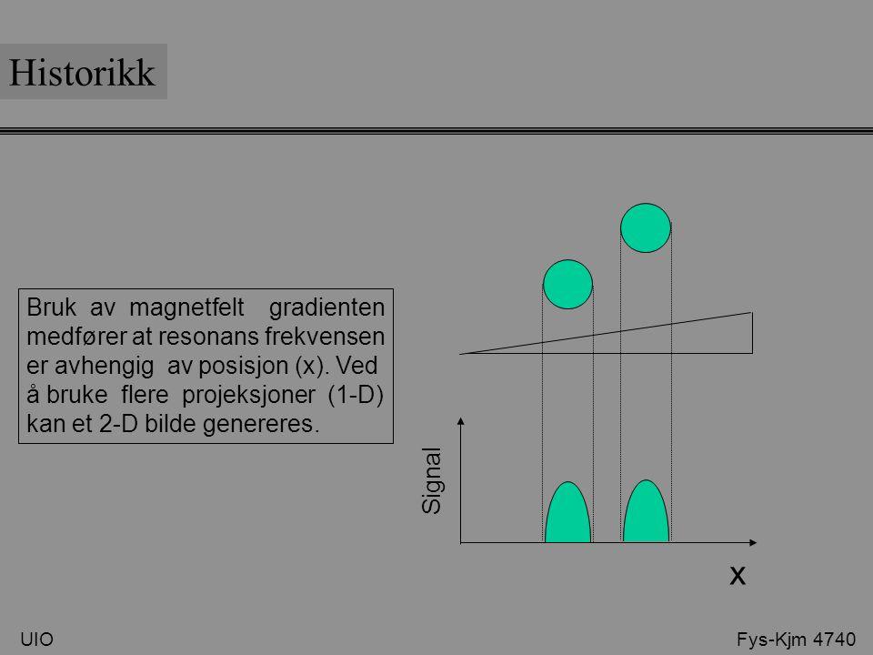 Historikk x Bruk av magnetfelt gradienten