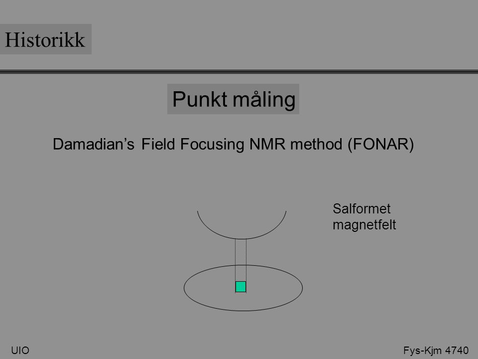 Historikk Punkt måling Damadian's Field Focusing NMR method (FONAR)