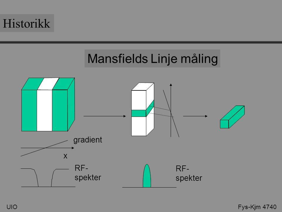 Mansfields Linje måling
