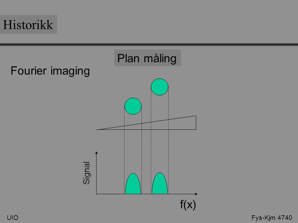 Historikk Plan måling. Fourier imaging. Signal. f(x)