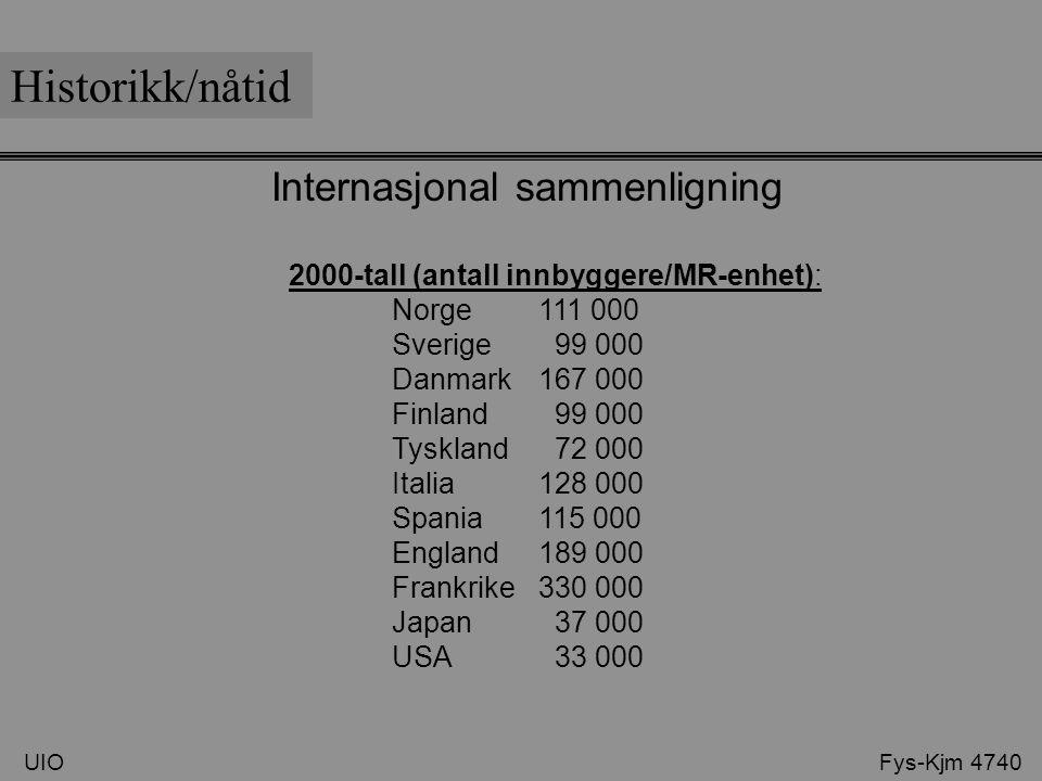 Historikk/nåtid Internasjonal sammenligning