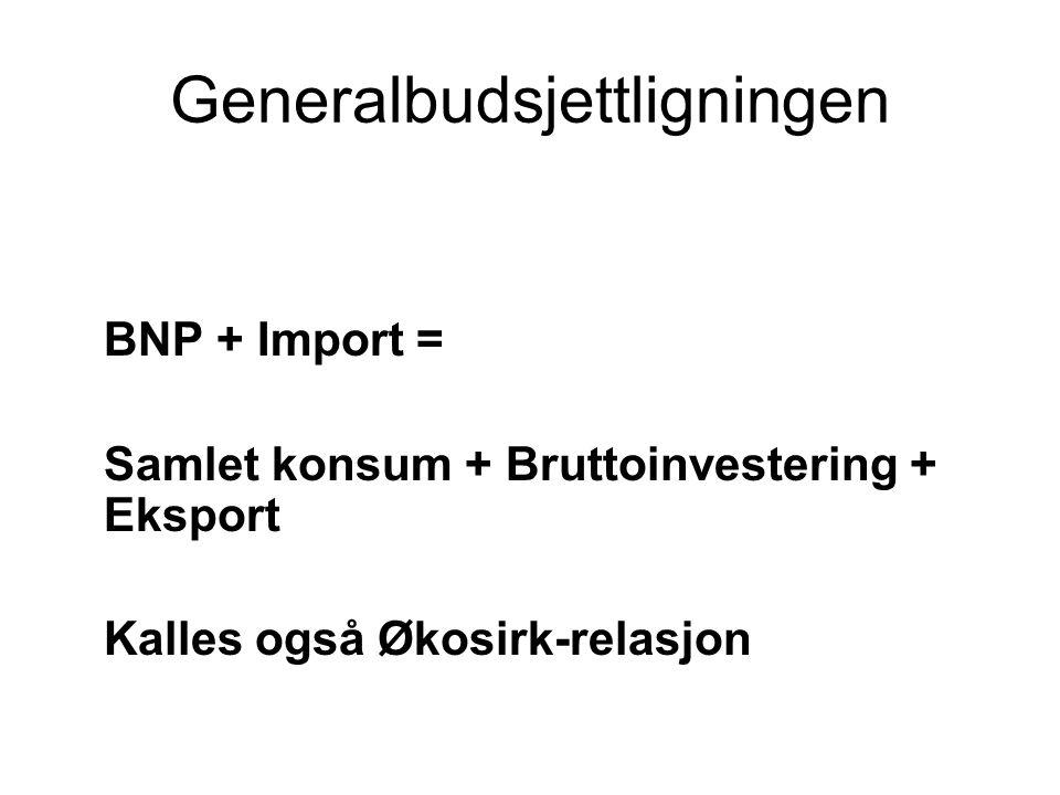 Generalbudsjettligningen