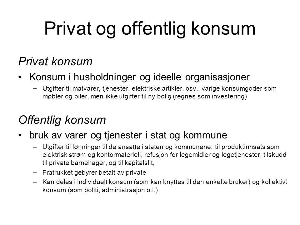 Privat og offentlig konsum