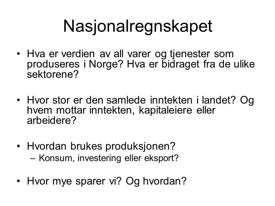 Nasjonalregnskapet Hva er verdien av all varer og tjenester som produseres i Norge Hva er bidraget fra de ulike sektorene