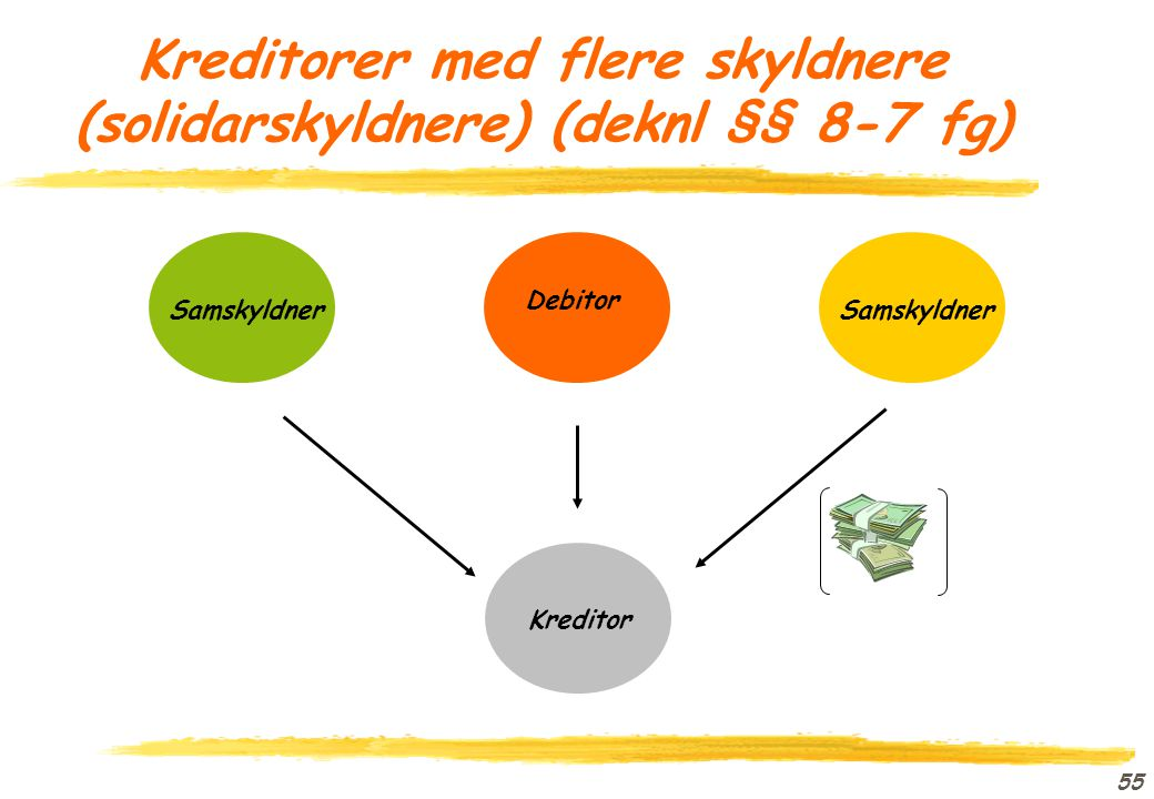 Kreditorer med flere skyldnere (solidarskyldnere) (deknl §§ 8-7 fg)