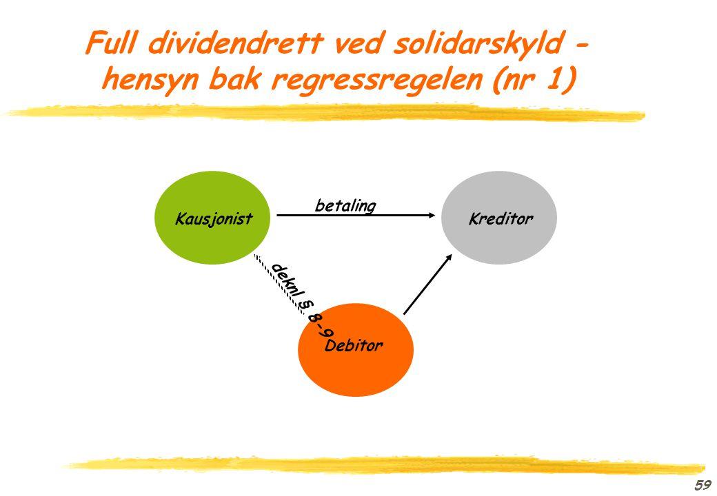 Full dividendrett ved solidarskyld - hensyn bak regressregelen (nr 1)