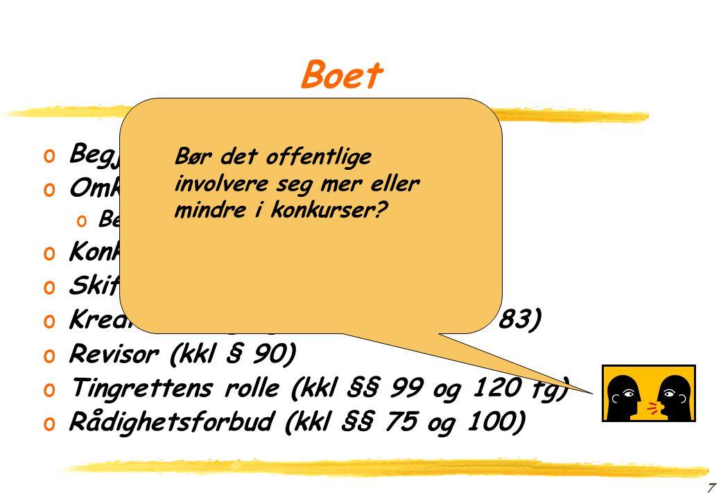 Boet Begjæring (kkl § 60) Omkostninger (kkl §§ 67 og 73)